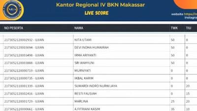 Cek di Sini Live Score Tes SKD CPNS untuk Kabupaten Bone dan Sidrap