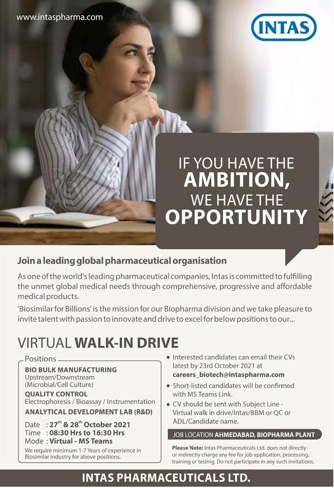 Intas Pharma Hiring- Virtual Walk-in drive- 27 and 28th October 2021