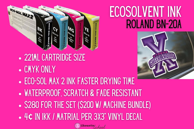What is ecosolvent ink?