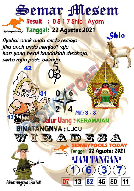 Syair Semar Mesem SDY Minggu 22-Agt-2021