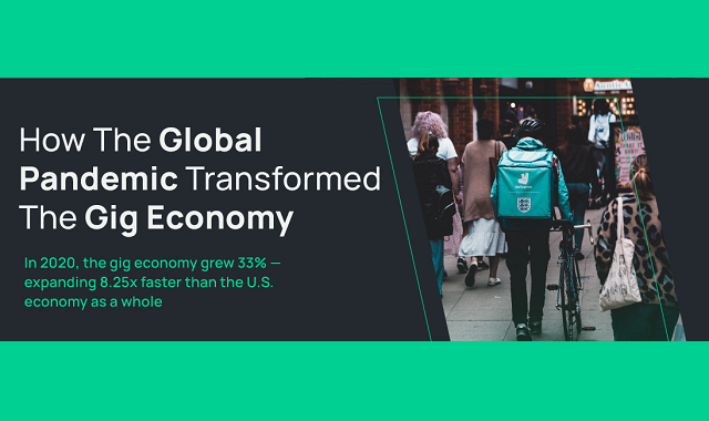 The Gig Economy is Helping to Rebuild the US Economy