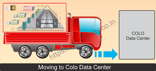 Moving Data Center to Colo facility? Here are some important guidelines.