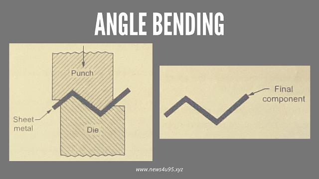 Angle bending