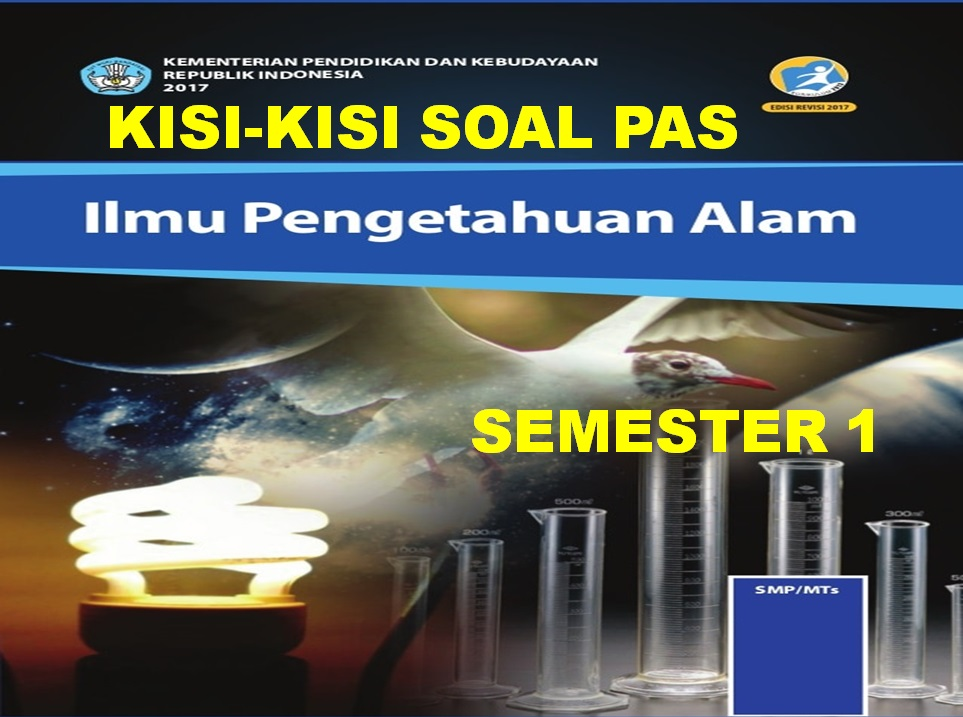 Kisi-kisi Soal PAS/UAS IPA Kelas 7 SMP