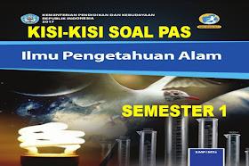 Kisi-kisi Soal PAS/UAS IPA Kelas 7 SMP/MTs Semester 1 Kurikulum 2013