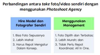 Konten foto dan video menarik untuk online shop