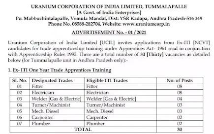 UCIL Recruitment 2021 | ITI Trade Apprentice Posts