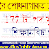 Digboi Refinery Recruitment 2021 - Apply for 177 Apprentice Vacancy