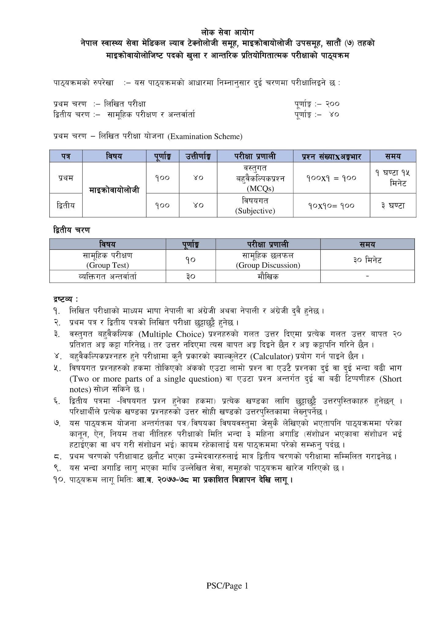 PSC Syllabus for Microbiologist 7th Level