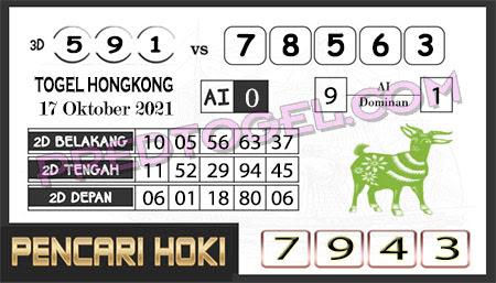 Prediksi Pencari Hoki Group Hk Minggu 17-Okt-2021