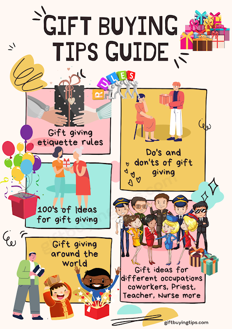 gift buying tips guide