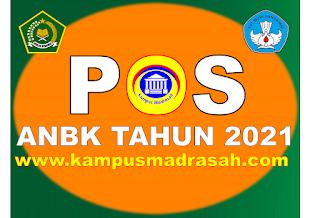 POS ANBK Tahun 2021