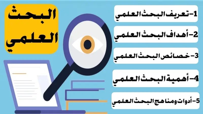 البحث العلمي- مفهومه وتفاصيله بالكامل، البحث العلمي