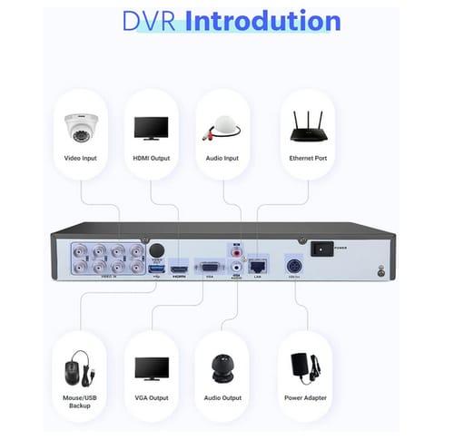 ANNKE 4K 8CH Hybrid 5-in-1 DVR NVR Security Video Recorder