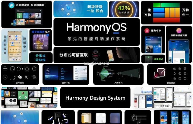 هواوي تطلق أول نسخة معاينة من نظام هارموني HarmonyOS 3 للمطورين