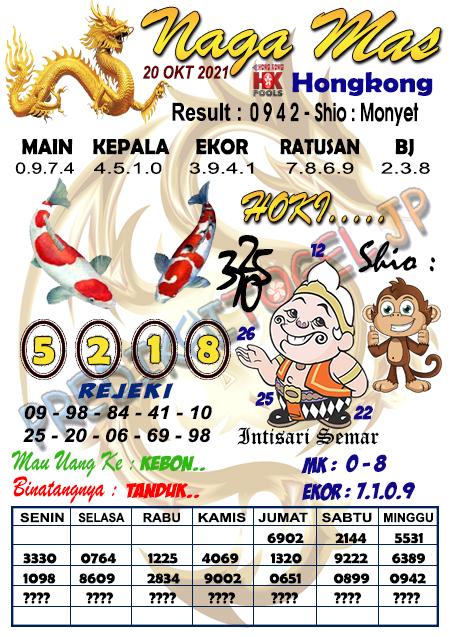 Syair Hk Nagamas Rabu 20 Oktober 2021