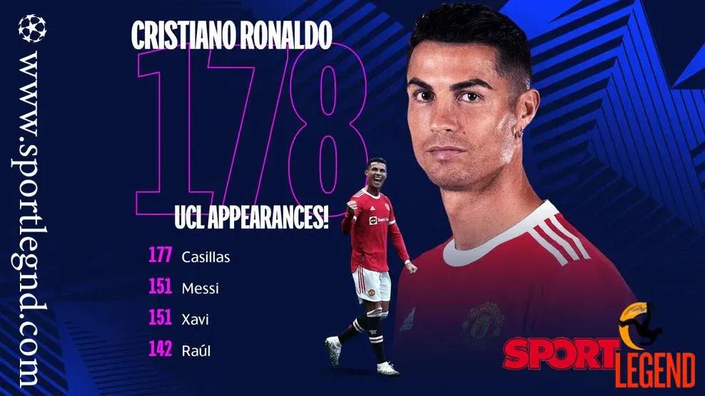 كريستيانو رونالدو ملك الأرقام القياسية