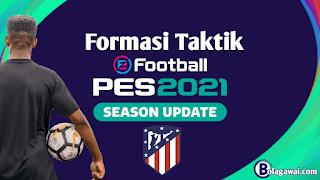 Formasi Atletico Madrid PES 2021