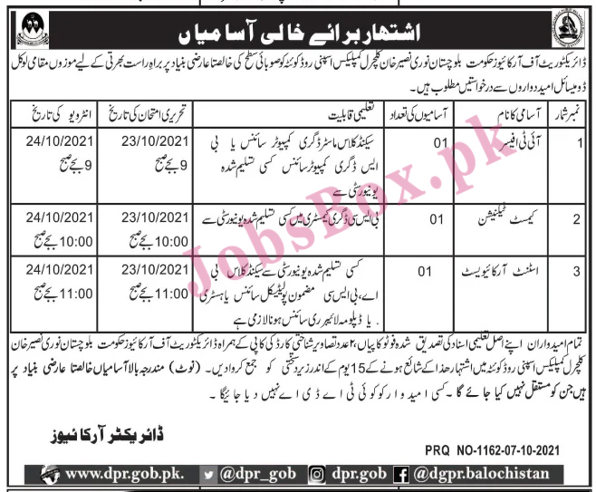 Directorate of Archives Balochistan Jobs 2021