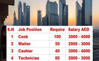 Urgent job Vacancies in Dubai 2021 Waldorf Astoria Company