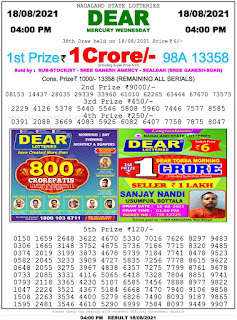 Nagaland lottery Result Today 18.08.2021,4PM