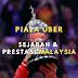 Piala Uber : Sejarah Kejohanan dan Prestasi Pasukan Badminton Malaysia