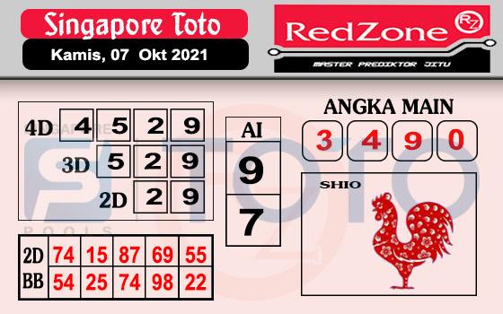 Redzone SGP Kamis 07 Oktober 2021