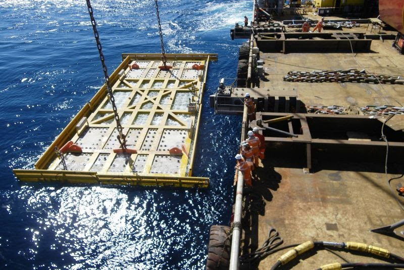 Global SURF (Subsea Umbilicals, Risers, and Flowlines) Market |  Bussiness Trends, Share, Size, Growth, Opportunity and Forecast 2021-2026
