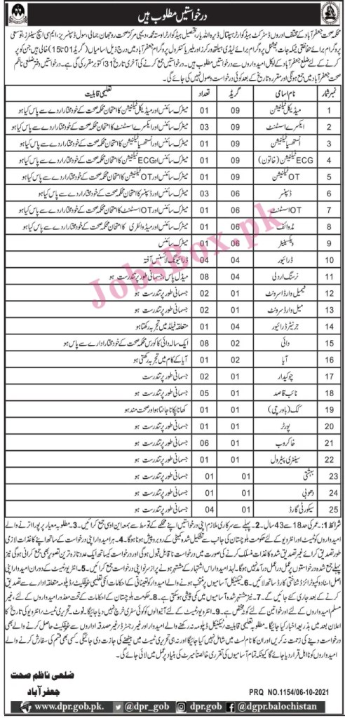 District Health Department Jaffarabad Jobs 2021 in Pakistan