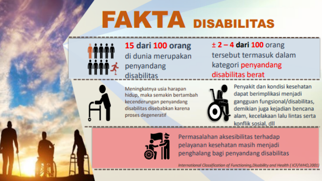 FIRTUAL Perlindungan Kesehatan & Vaksinasi Covid-19 Bagi Penyandang Disabilitas