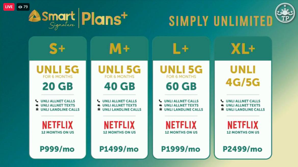 Smart Signature Plans+, Smart Communications Postpaid Plans