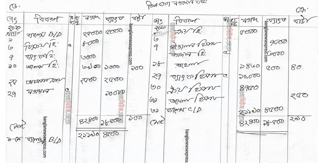 নগদান বইয়ের সংজ্ঞা দাও, মেসার্স লাবনী এন্ড কোং এর নিম্নলিখিতি লেনদেনগুলো ২০২০ সালের এপ্রিল মাসে সংঘটিত হয়েছে