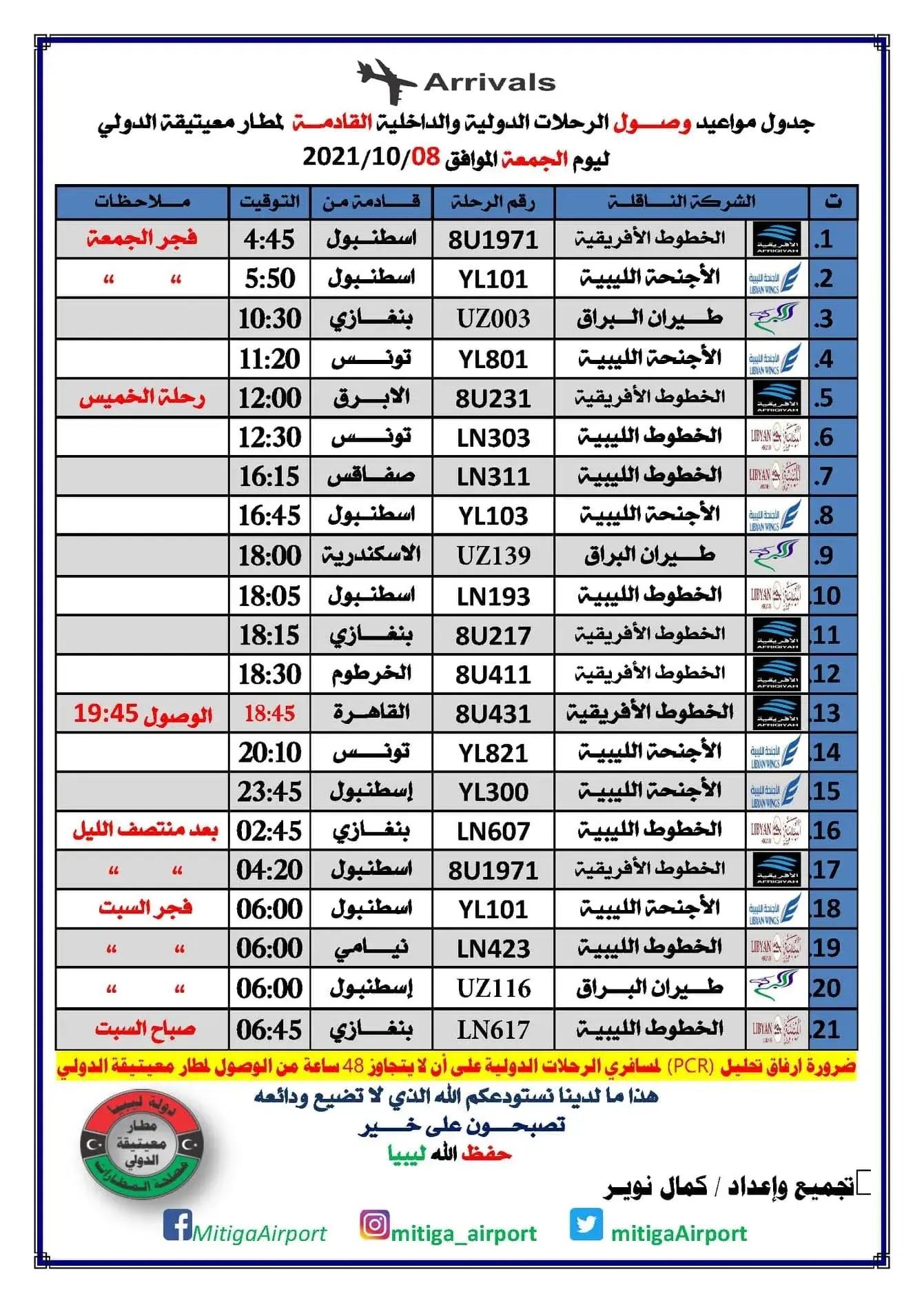 رحلات مطار معيتيقة الدولي الجمعة 08-10-2021م