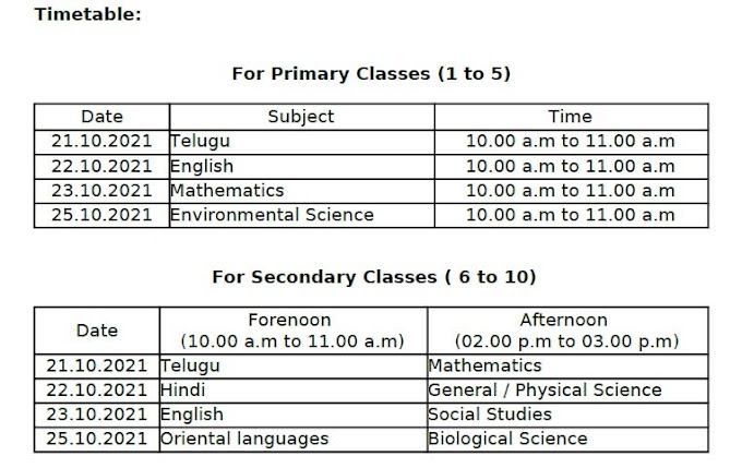 SCERT, A.P. – Formative Assessment-1 for the academic year 2021-22 – TIME TABLE - Certain guidelines