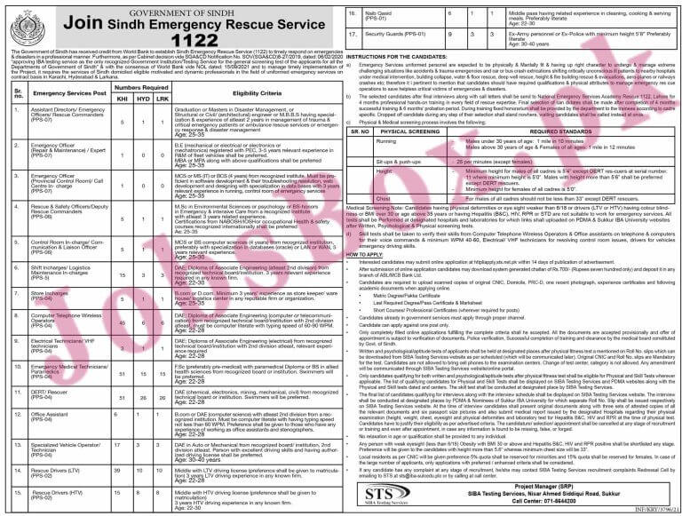 Rescue 1122 Jobs 2021 - Sindh Emergency Rescue Services 1122 Jobs 2021 in Pakistan