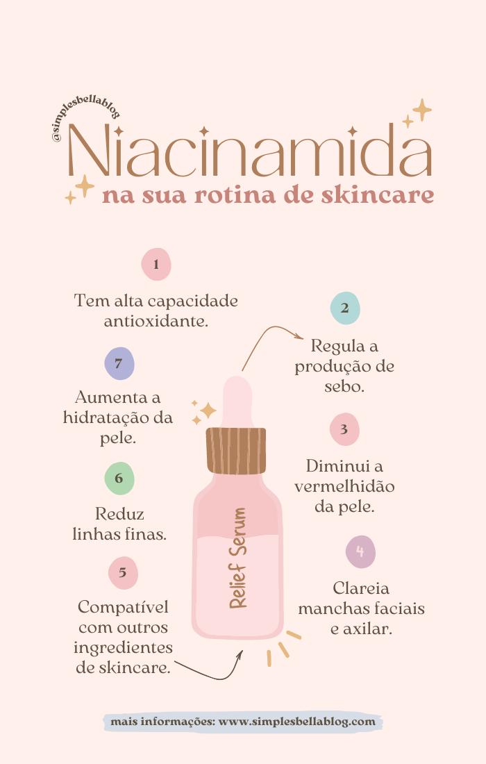 Niacinamida para melasma, rosácea e acne — explicando o ingrediente!