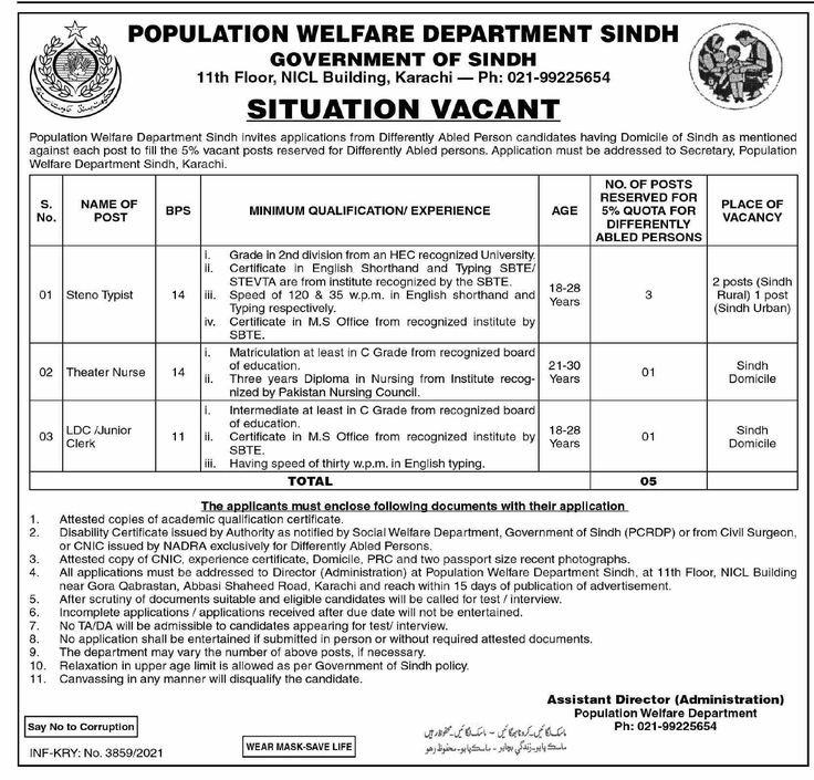 Population Welfare Department Government Of Sindh Jobs 2021