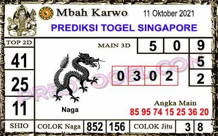 Prediksi Jitu Mbah Karwo SGP45 Senin 11-10-2021