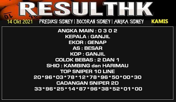 Prediksi Result Sidney Kamis 14 Oktober 2021