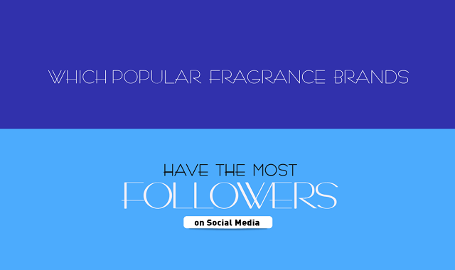 Which Popular Fragrance Brands Have the Most Followers on Social Media?