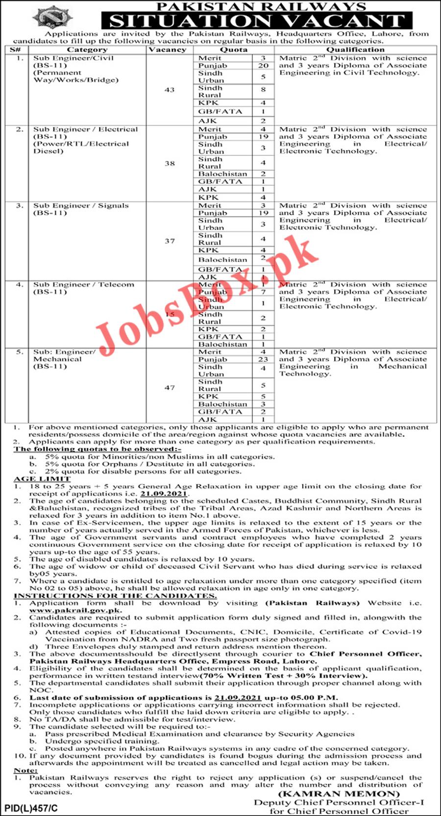 www.pakrail.gov.pk - Railway Jobs 2021 - Pak Railway Jobs 2021 - Pakistan Railway Jobs 2021 - New Railway Jobs 2021