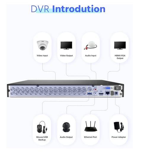 ANNKE 32-Channel H.265+ Security DVR NVR Recorder