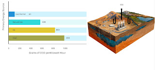 Geothermal, Energi Bersih Sejuta Manfaat