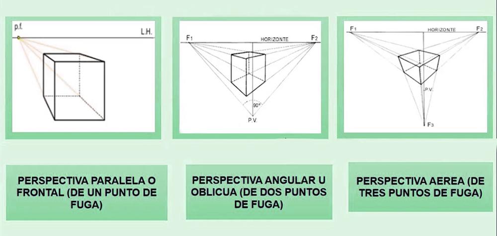 Cómo dibujar en perspectiva una habitación_6