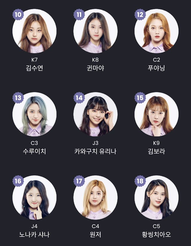 Knetz talks about the rankings of the eliminated trainees in Girls Planet 999.