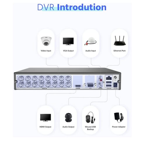 ANNKE 5MP Lite 16 Channel Security Video Recorder