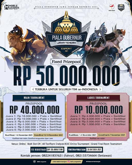 Piala Gubernur Jawa Tengah Esports 2021