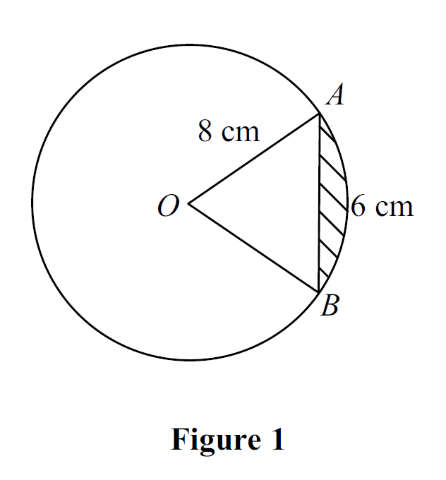 Further Pure Math (Sector)