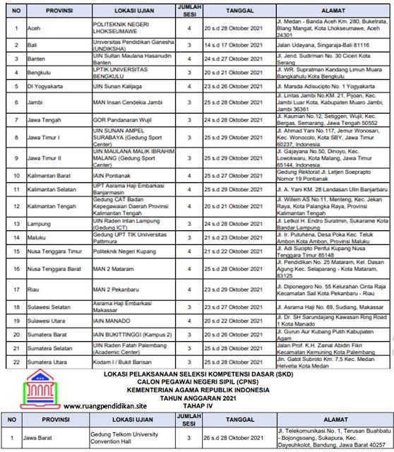 Jadwal Dan Lokasi SKD CPNS Kemenag