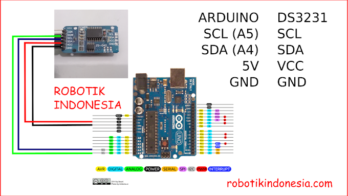 Cara Menggunakan RTC DS3231 pada Arduino + Penjelasan